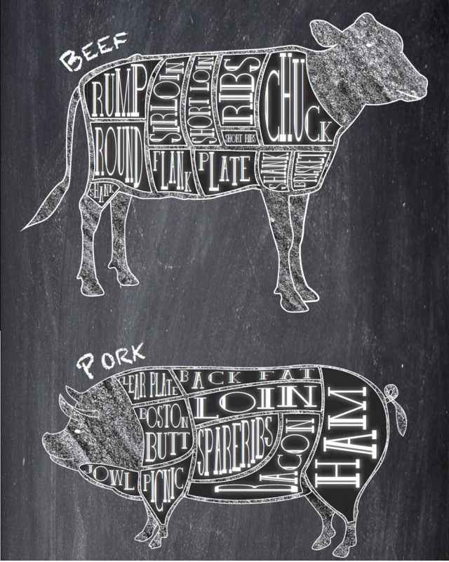 meat-cuts1
