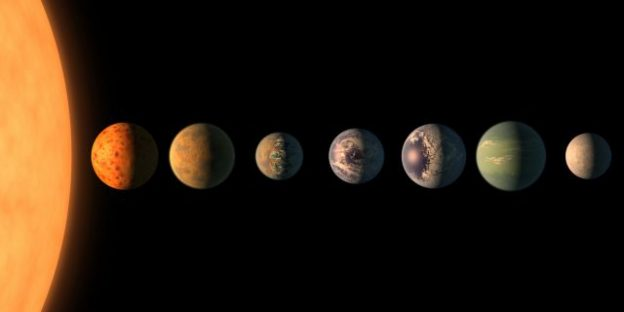 Trappist-7-exoplanets