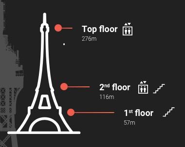 eiffel-tower-price
