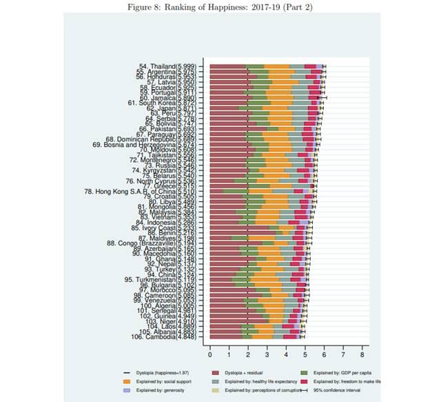 world happiness ranking 2020 (1)