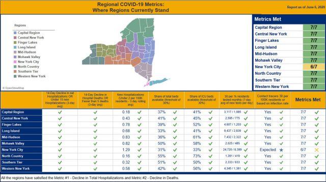 new-york-state-covid-metrics