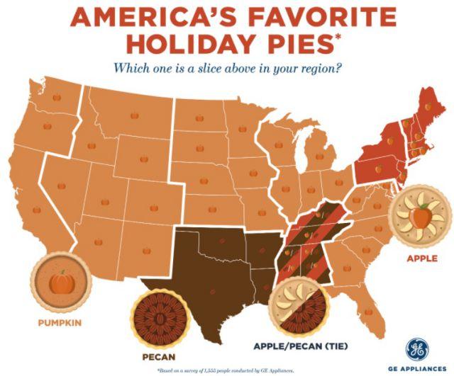 america-favorite-holiday-pies-by-ge-ap